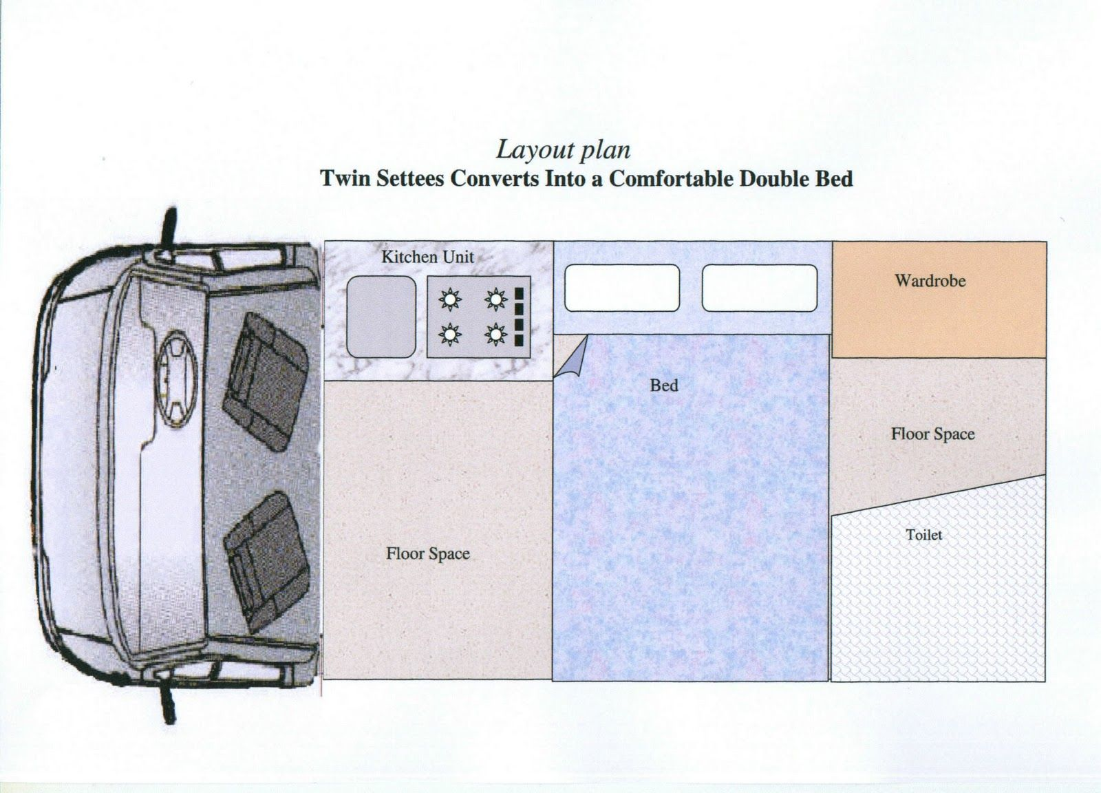 Lwb T5 Camper Conversion Layout