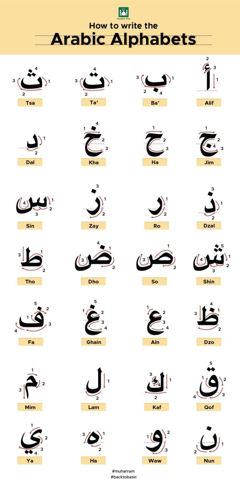 Pin on Teaching Children Arabic