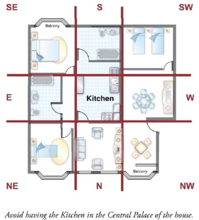 The Kitchen Should Never Be In The Center Of The House As This Can
