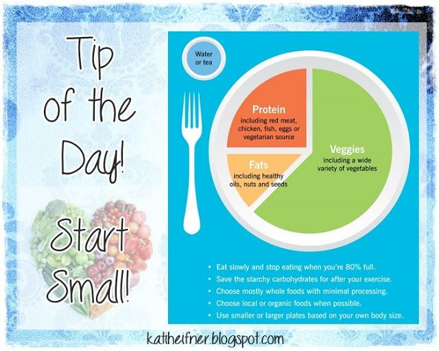 Kati Heifner: Nutrition Tip of the Day