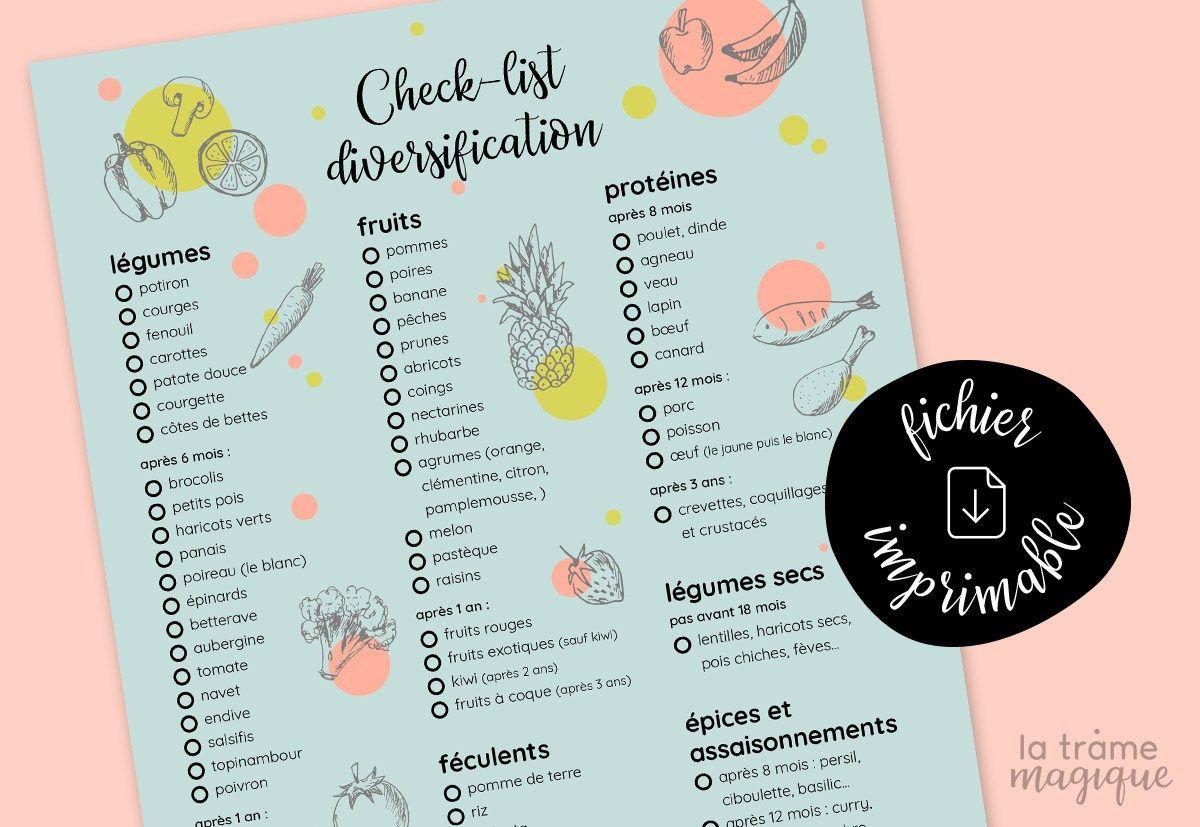 Diversification Une Check List Pour Ne Rien Oublier Avec Images