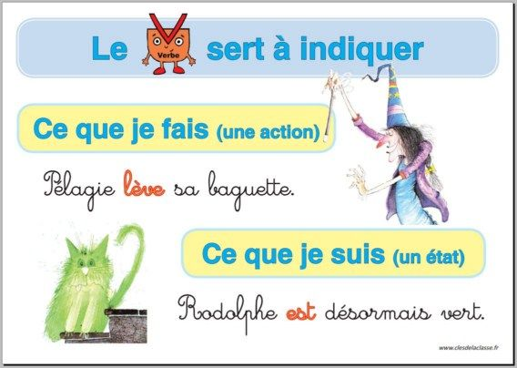 Rseeg Definir Et Trouver Le Verbe Teaching French French Classroom French Expressions