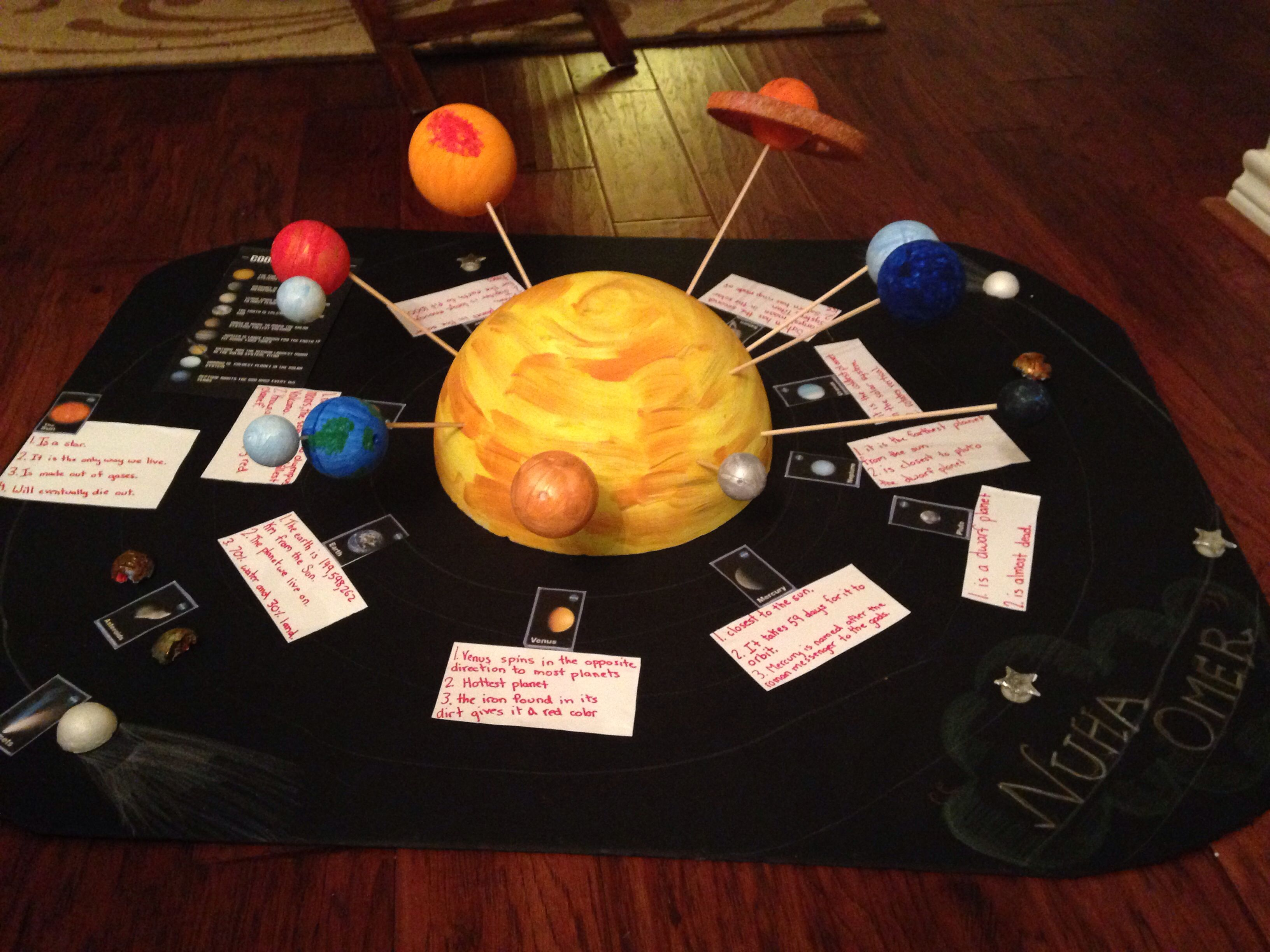 solar system project - HD 3264×2448