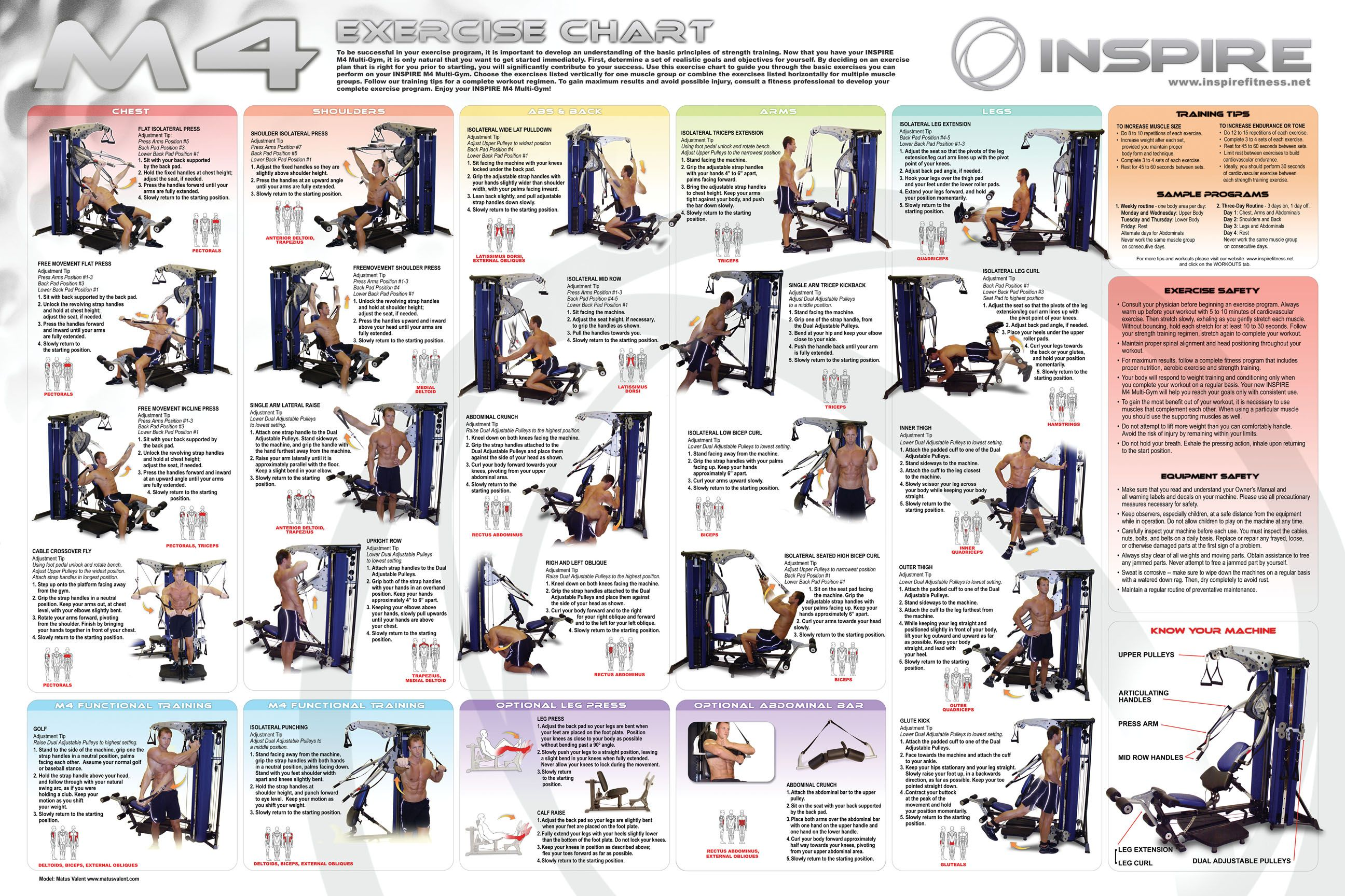 Multi Gym Chart 2 Wall 72dpi Inspirefitness Downloads Promo