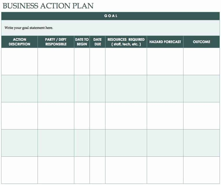 Action Planning Template Excel Beautiful Free Action Plan