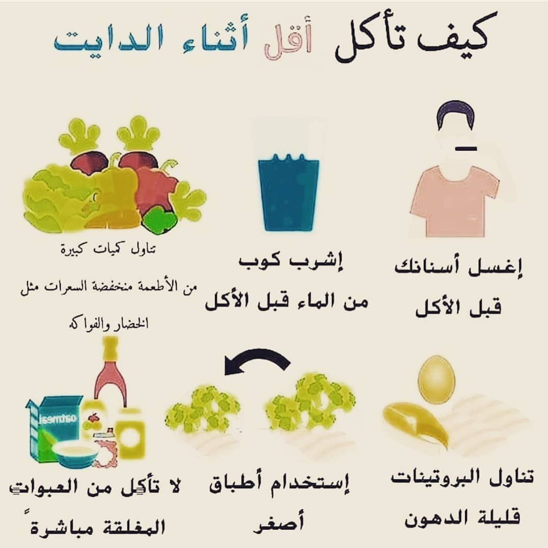 صحة دايت دايت صحي دايت عرب رجيم حمية Health Facts Food Health Facts Wall Workout