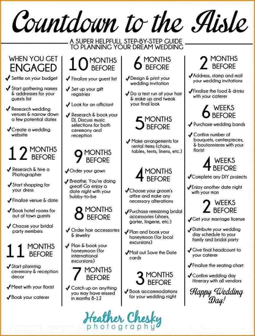 Best Planning A Wedding Timeline 7 Wedding Planning Timeline Wedding Spreadsheet Wedd Wedding Planning Guide Wedding Planning Timeline Wedding Planning Binder