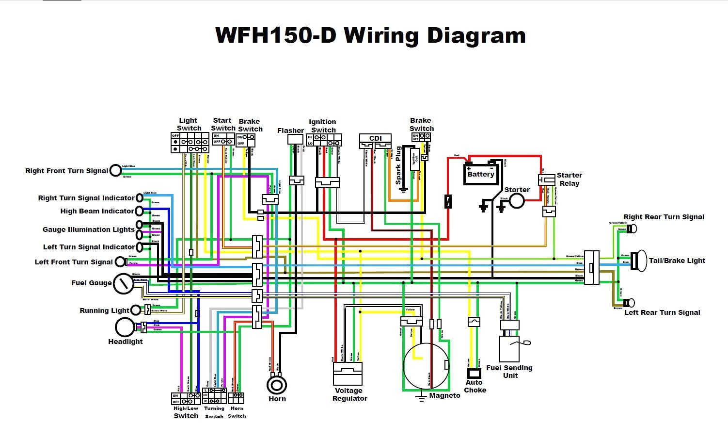 150cc wiring diagram wiring diagram document guide 150Cc Chinese ATV Wiring Diagram