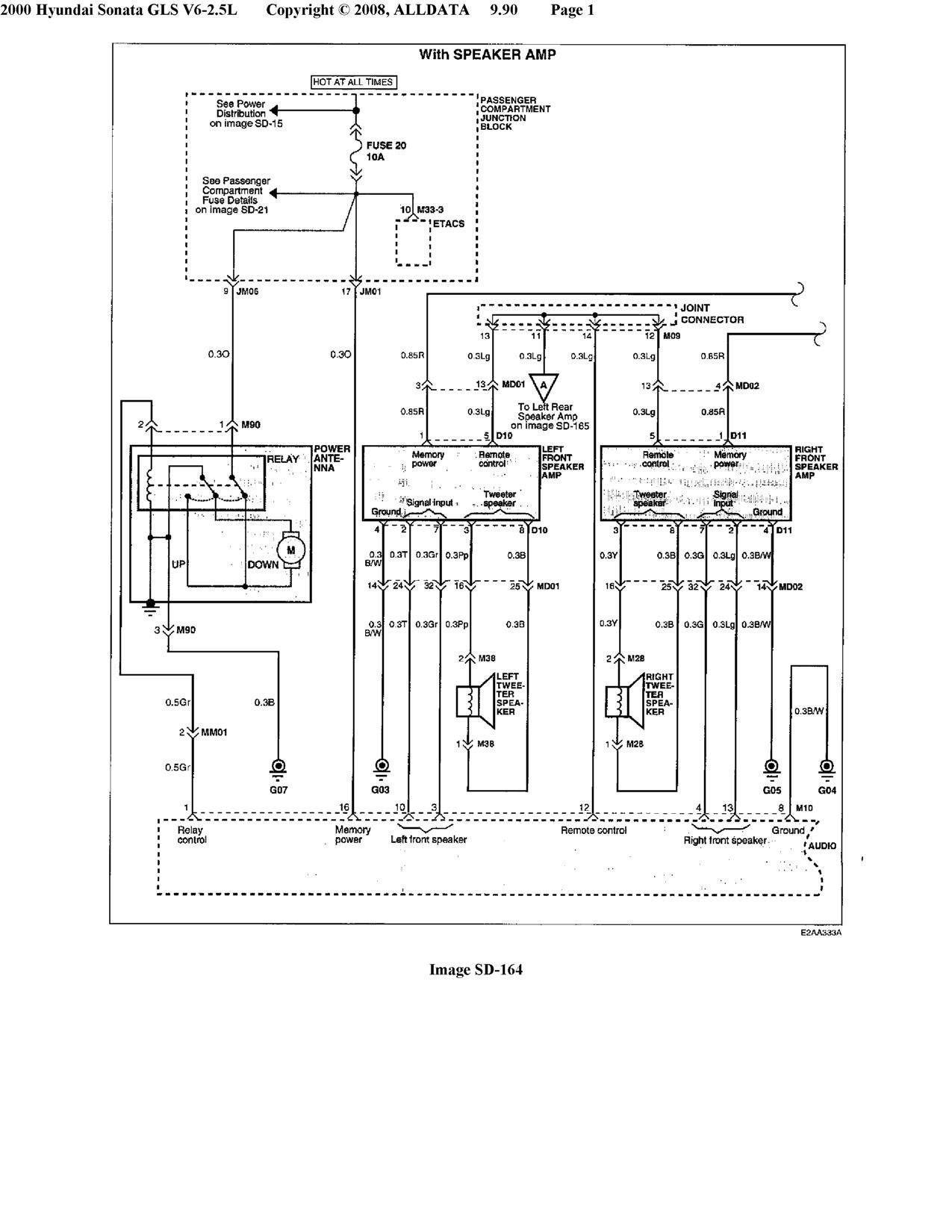 Unique 2008 Audi A4 Radio Wiring Diagram Diagram Diagramtemplate Diagramsample