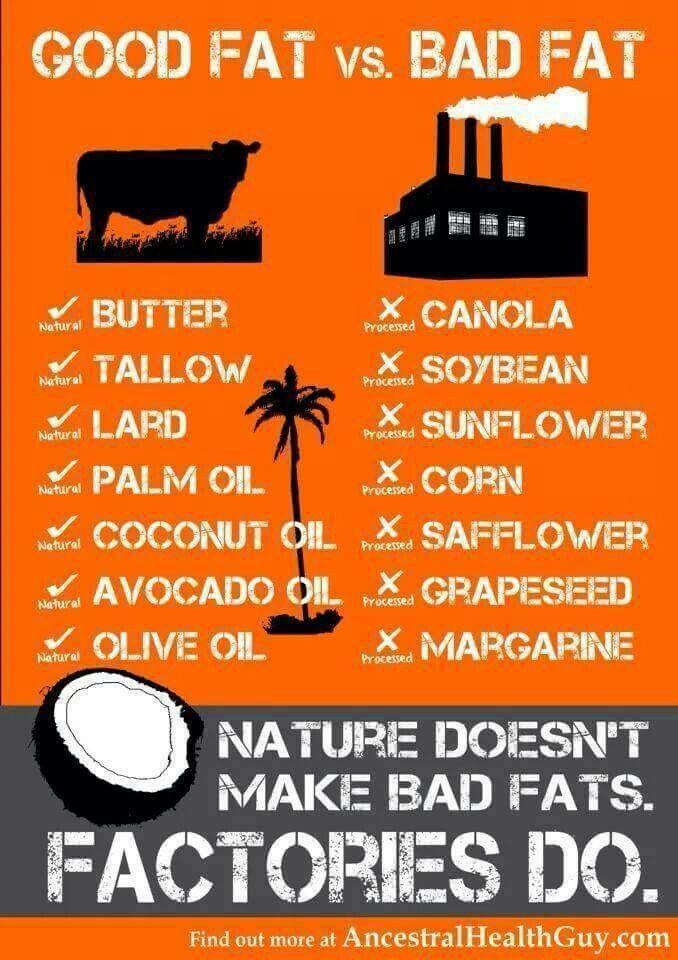 palm oil for keto diet