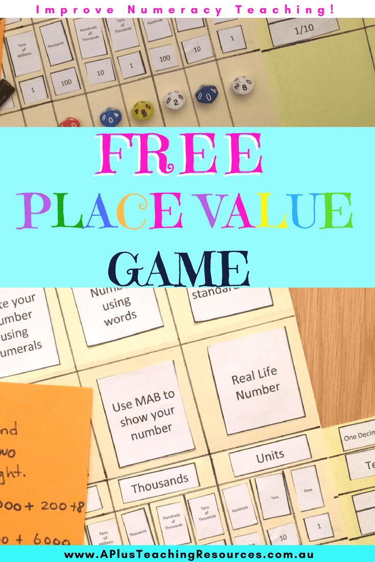 FREE Place Value Template | Expanded notation, Math rotations and ...