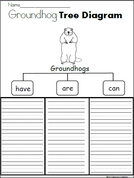 Free groundhog tree diagram students fill in the tree diagram with free groundhog tree diagram students fill in the tree diagram with information about groundhogs ccuart Image collections
