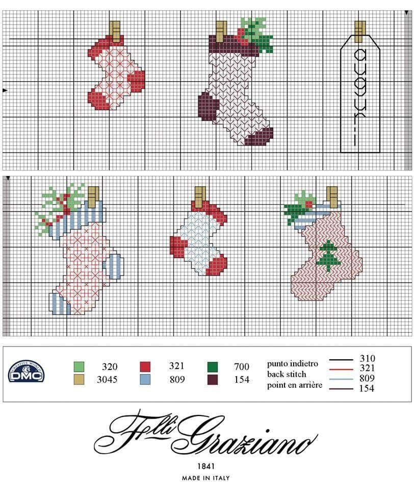 Pin de Monica Rodriguez en Cross stitch | Pinterest | Miniatura ...