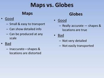 Different Types of Maps PowerPoint & Worksheet | Middle ... on