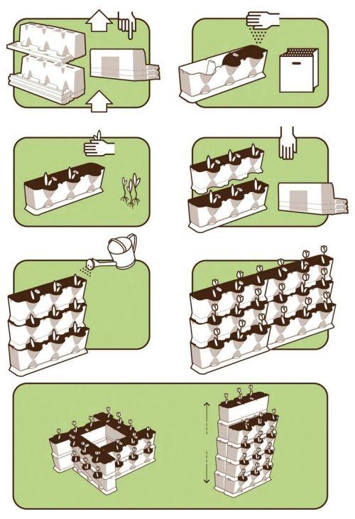 Come fare un orto sul balcone | Coltivare l\'orto | Pinterest | Gardens