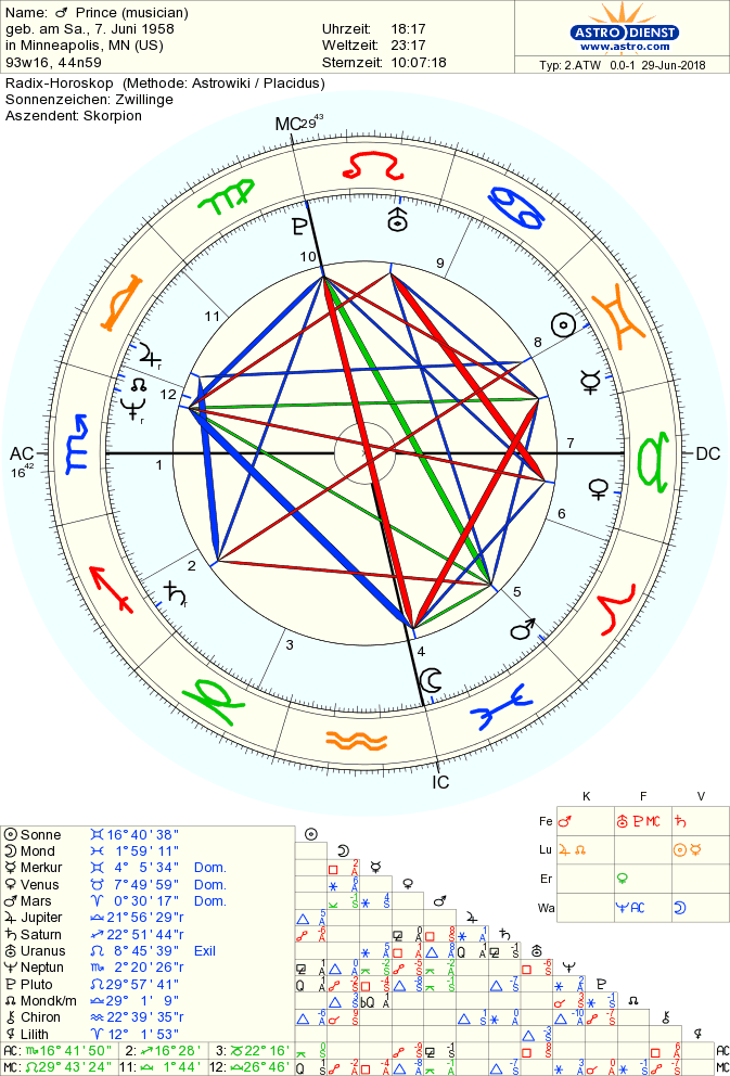 Astro Databank Chart Of Prince Musician Born On 7 June 1958 90 Chart Free Chart Astrology Chart