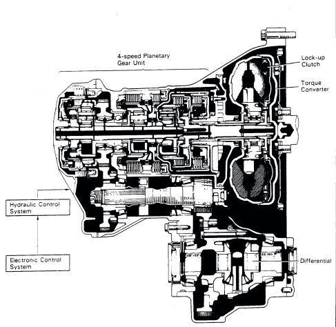 New post (Toyota A540E