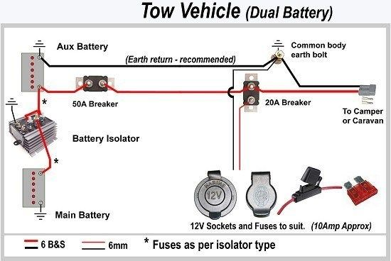 Dual Battery Charging Diagram - Diagram Schematic Ideas on rv trailer dual battery setup, truck camper wiring diagram, dual battery charging system diagram, two battery wiring diagram,