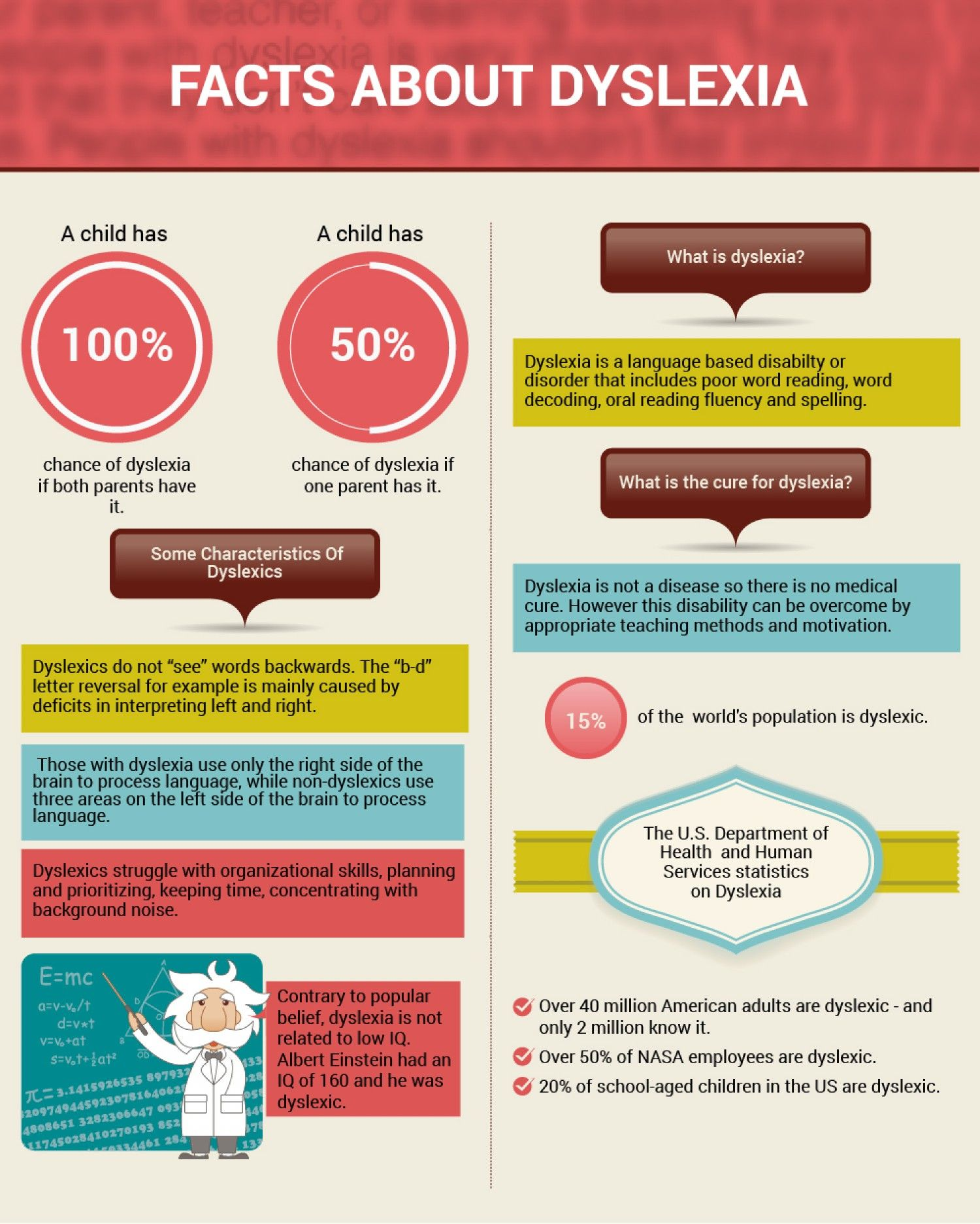 Some Facts About Dyslexia Infographic