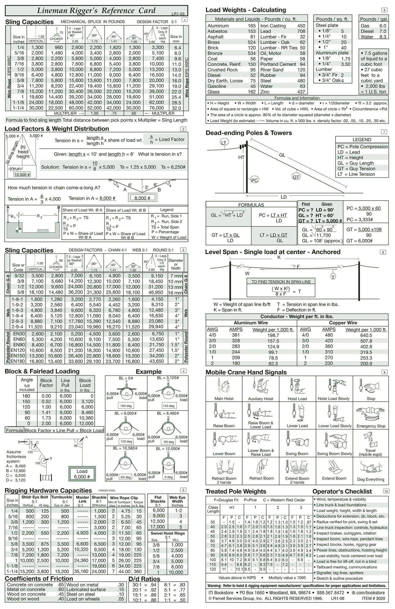 Lineman Rigger Reference Card Pocket Size Item 3021 Reference Cards Riggers Reference Chart