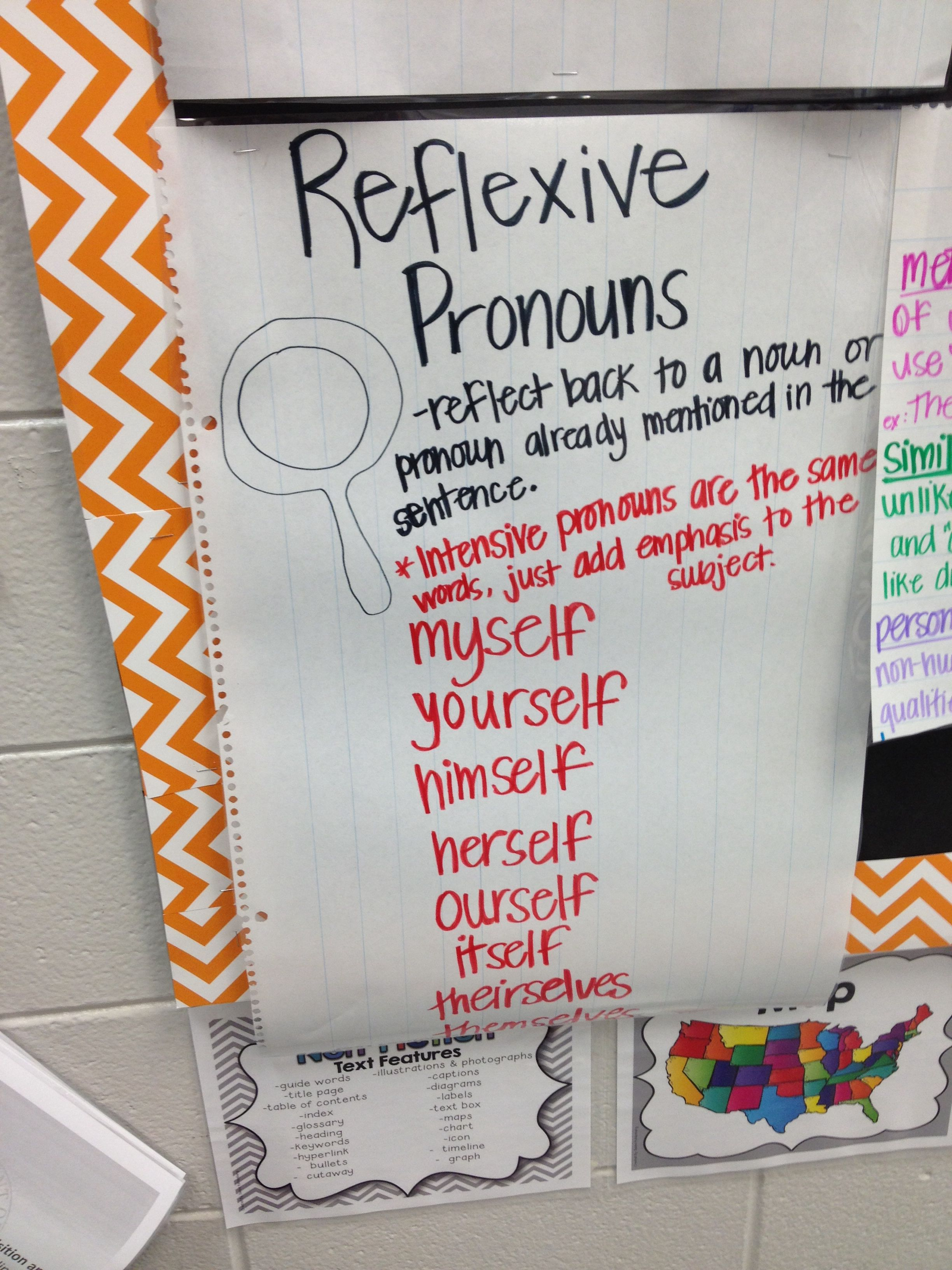 Reflexive Pronoun Anchor Chart