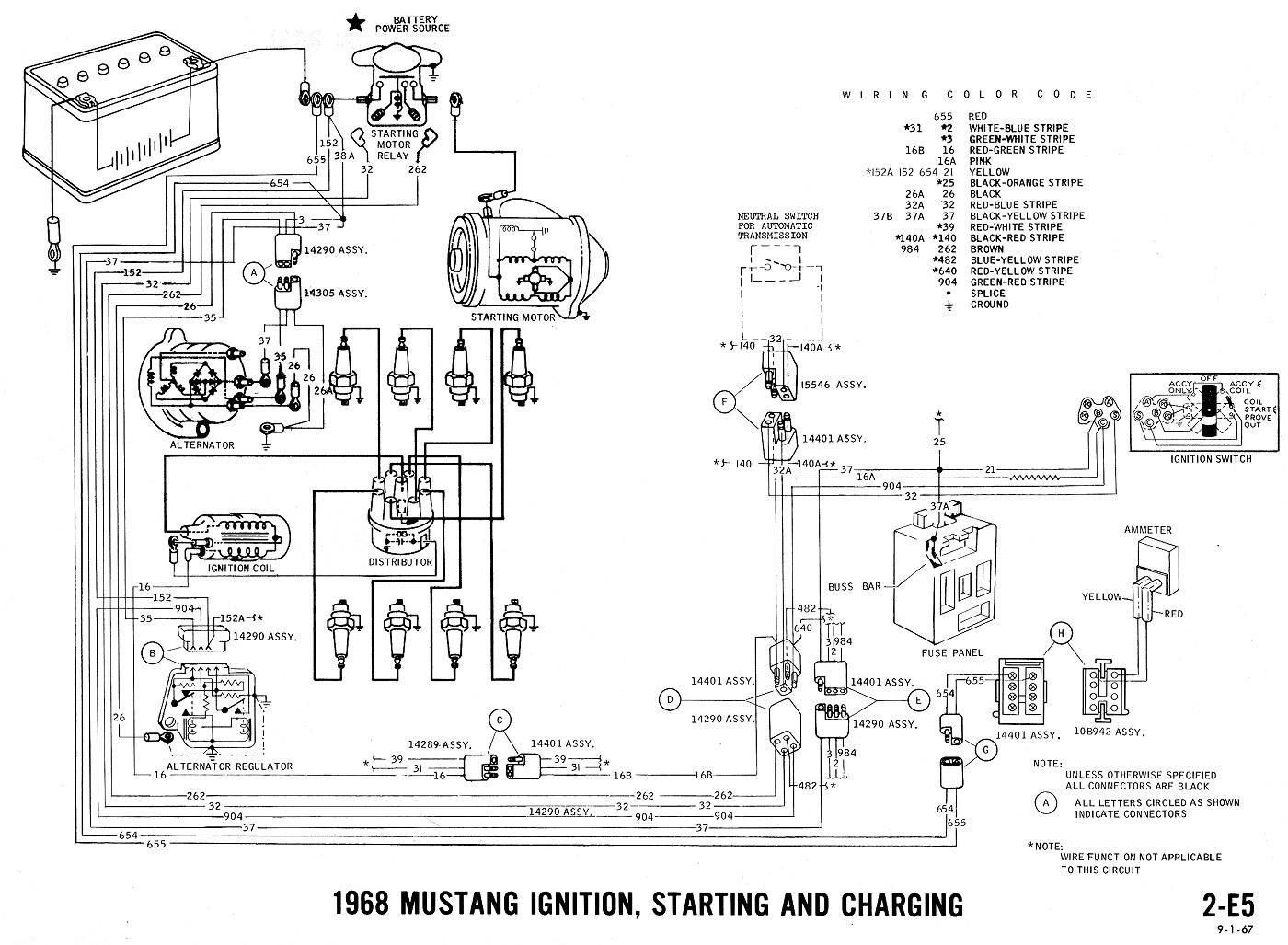 Ford F650 Wiring Diagram In 2020 New Holland Skid Steer Mustang Engine Diagram