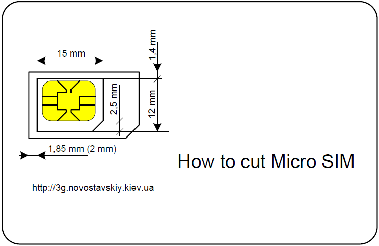 How To Cut Micro Sim  Learn From It    Learning