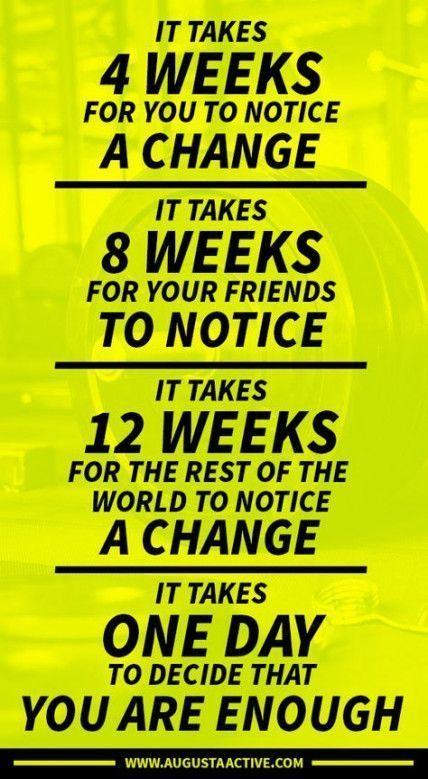 #Board #DietandNutrition12weeks #Fitness #Ideen #motivacin #Neues #Wochen Neues Fitness Motivacin Bo...