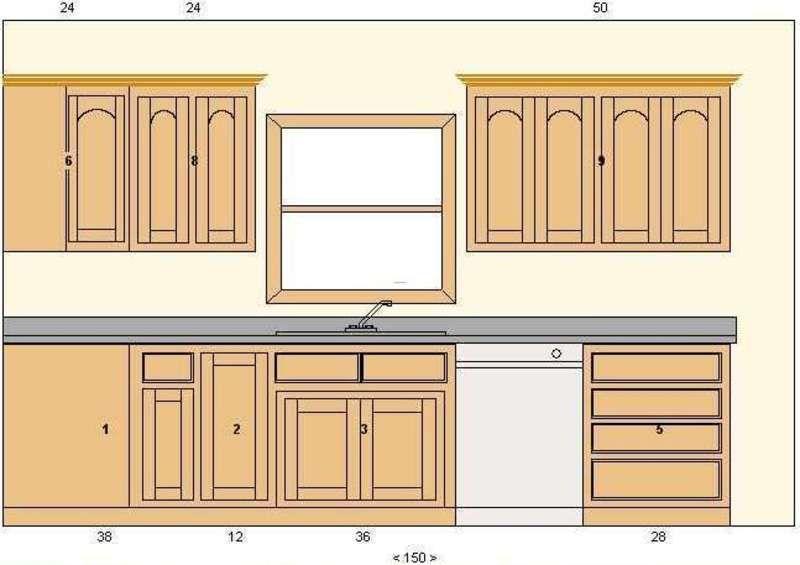 Building Plans Kitchen Cabinets 10 Kitchen Cabinet Design Plans Kitchen Design Plans Kitchen Cabinet Layout
