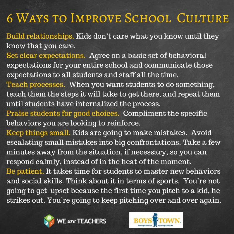 Building a Positive School Culture: How One School Transformed From Violence to Haven - WeAreTeachers