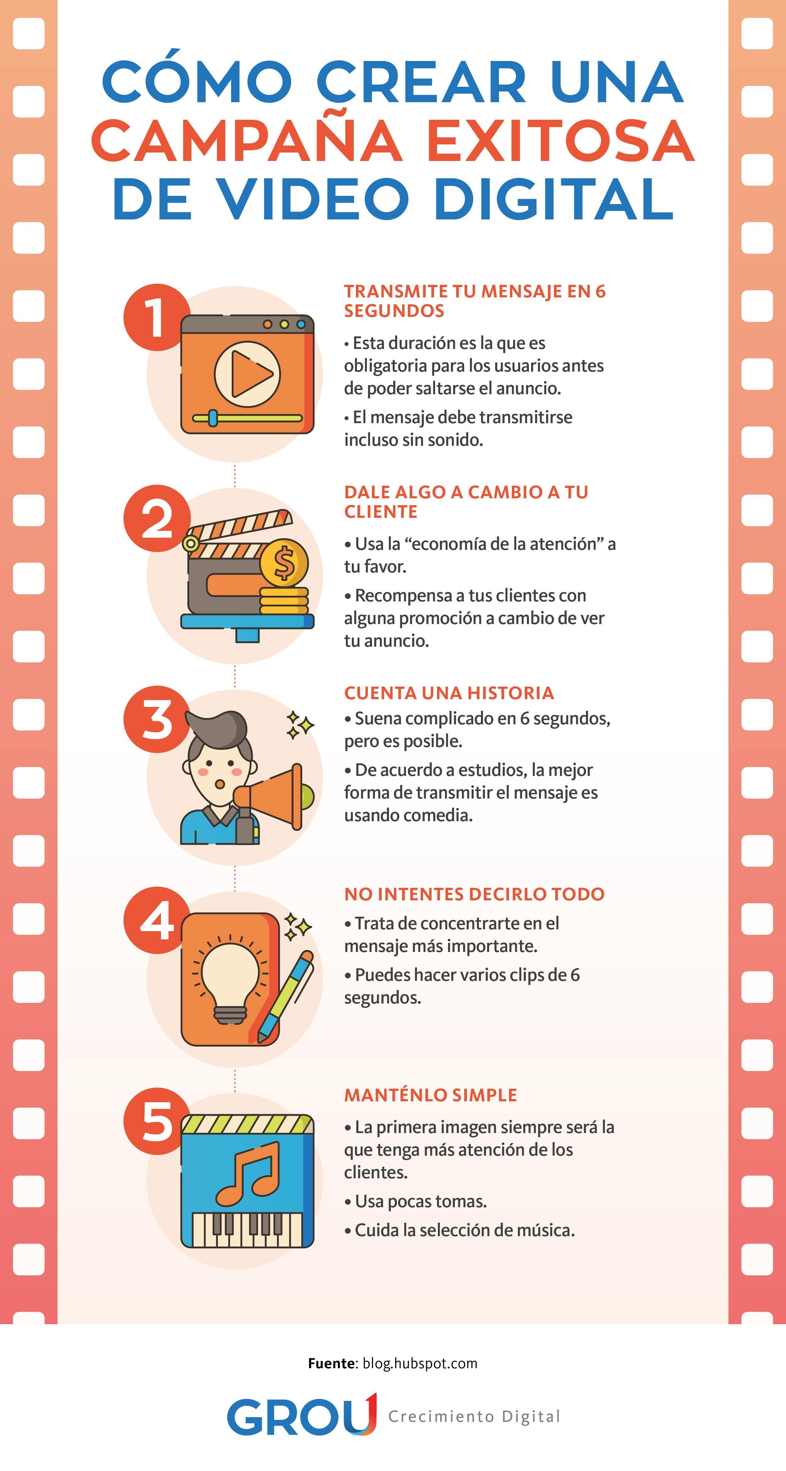 Cómo crear una campaña de marketing en vídeo #infografia #infographic #marketing