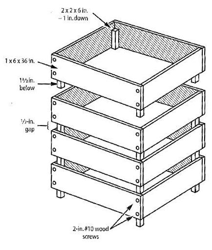 Wood Worm Bin Plans Wolf Designs Large Jewelry Box Free Plans For