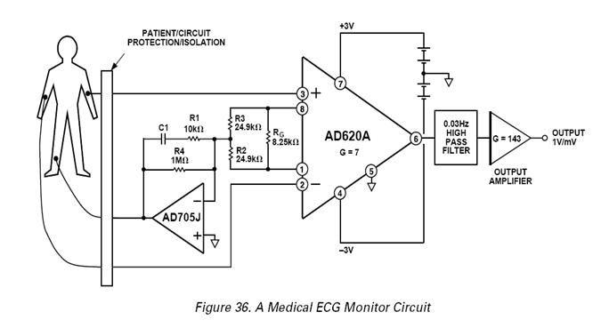 ekg ecg circuit design schematics pinterest