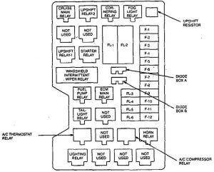Isuzu Trooper (1995 - 1996) - fuse box diagram - Auto ...