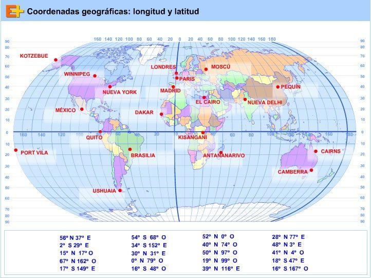 3 Coordenadas Geográficas Longitud Y Latitud Cómo Localizar Un Lugar Concreto En La Superficie Terrestre Los Husos Horarios Coordenada Geografica Paralelos Y Meridianos Latitud Y Longitud
