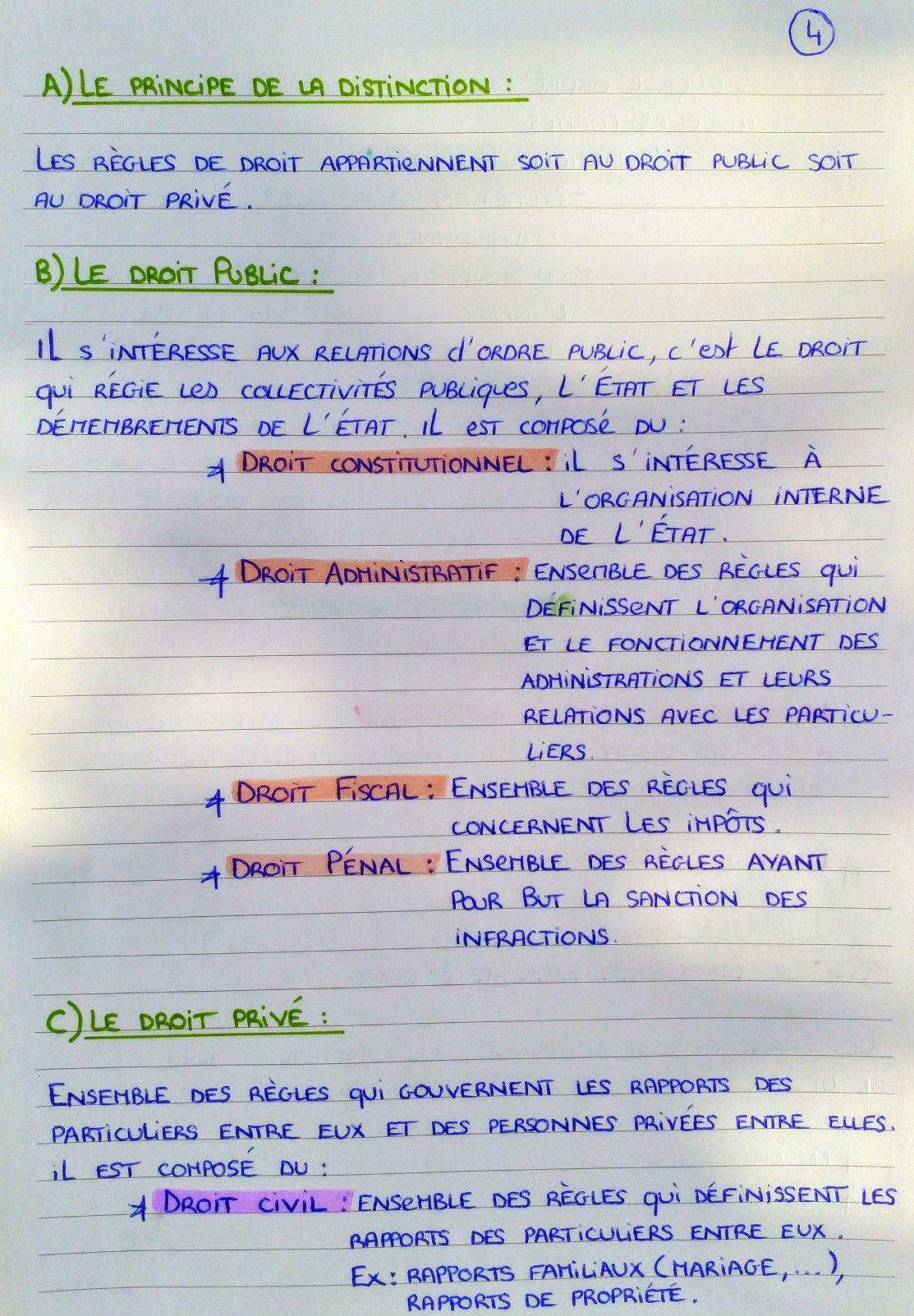 Page 4 Fac De Droit Cours De Droit Faculte De Droit