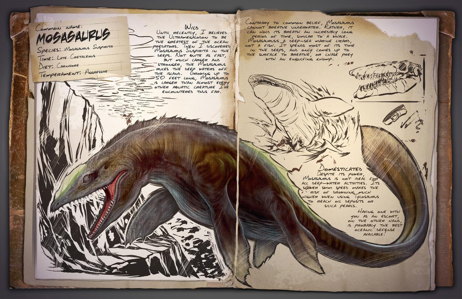 Mosasaurus in 2019 | Jurassic ark, Game ark survival evolved