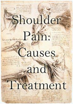 Afbeeldingsresultaat voor myofascial trigger points referred pain areas