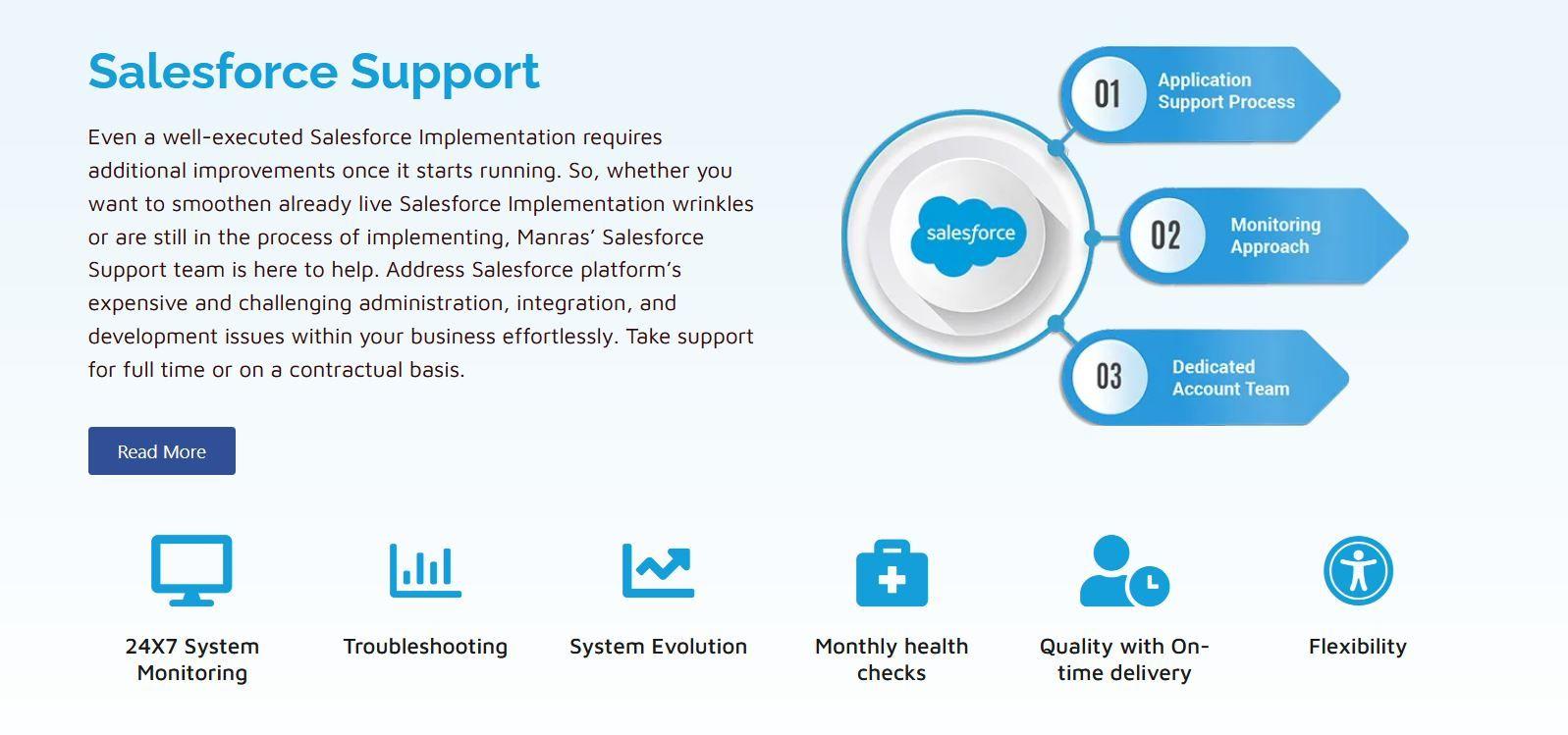 Salesforce support in 2020 salesforce business