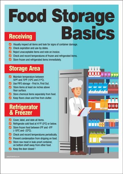 Food Storage Basics Food Safety Tips Food Storage Safety Food Safety Posters