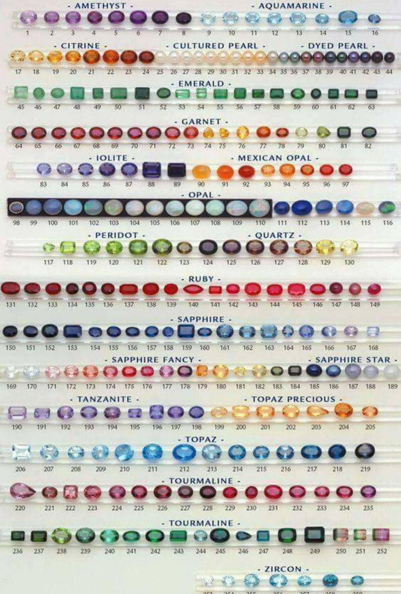 Zero State Reflex Photo Gunluk Burc Yorumlari Gemstones Chart