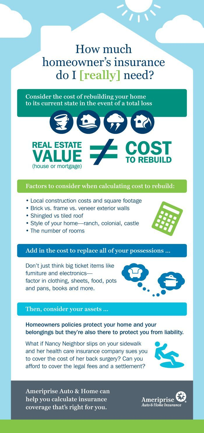 Renter Insurance Quotes Reminder That Real Estate Value Is Not The Same As Your Cost To