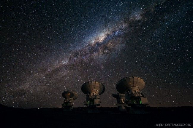 30+ Beautiful Milky Way Photography & Videos