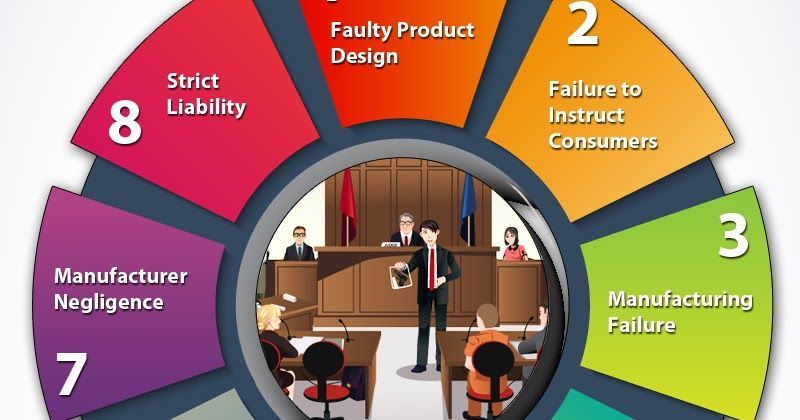 8 reasons you may need a product liability lawyer