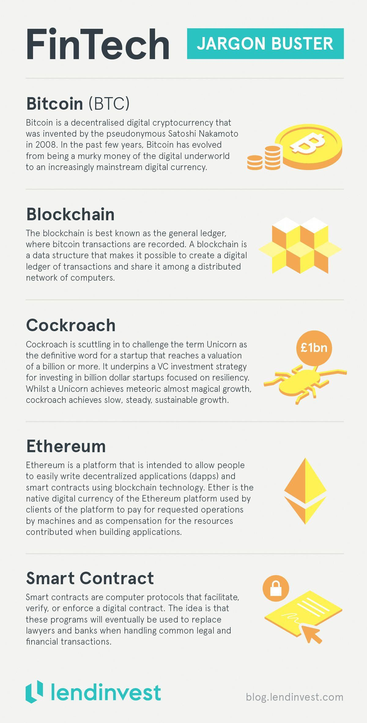 Ethereum Infographic Fintech Jargon Buster The Innovation Shaping The Future Of Finance Internationaltrading Fintech Cryptocurrency Buy Bitcoin