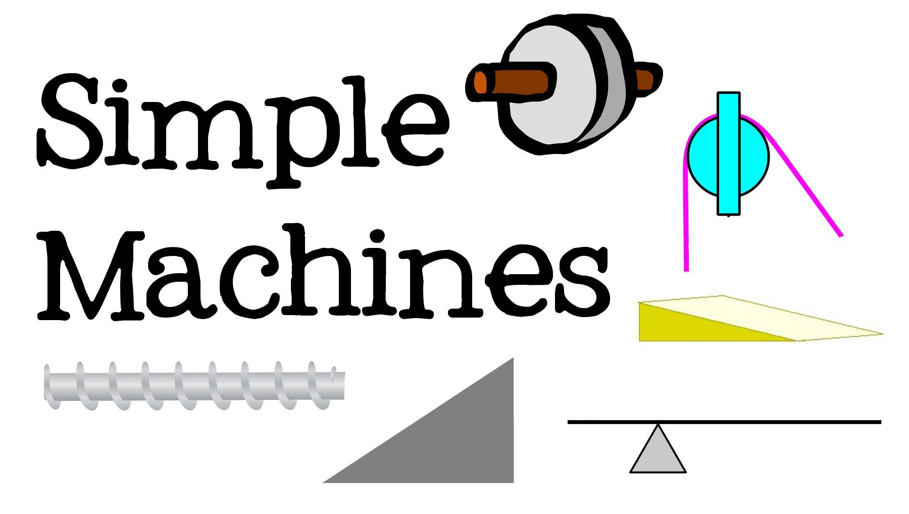 Simple Machines For Kids Science And Engineering For