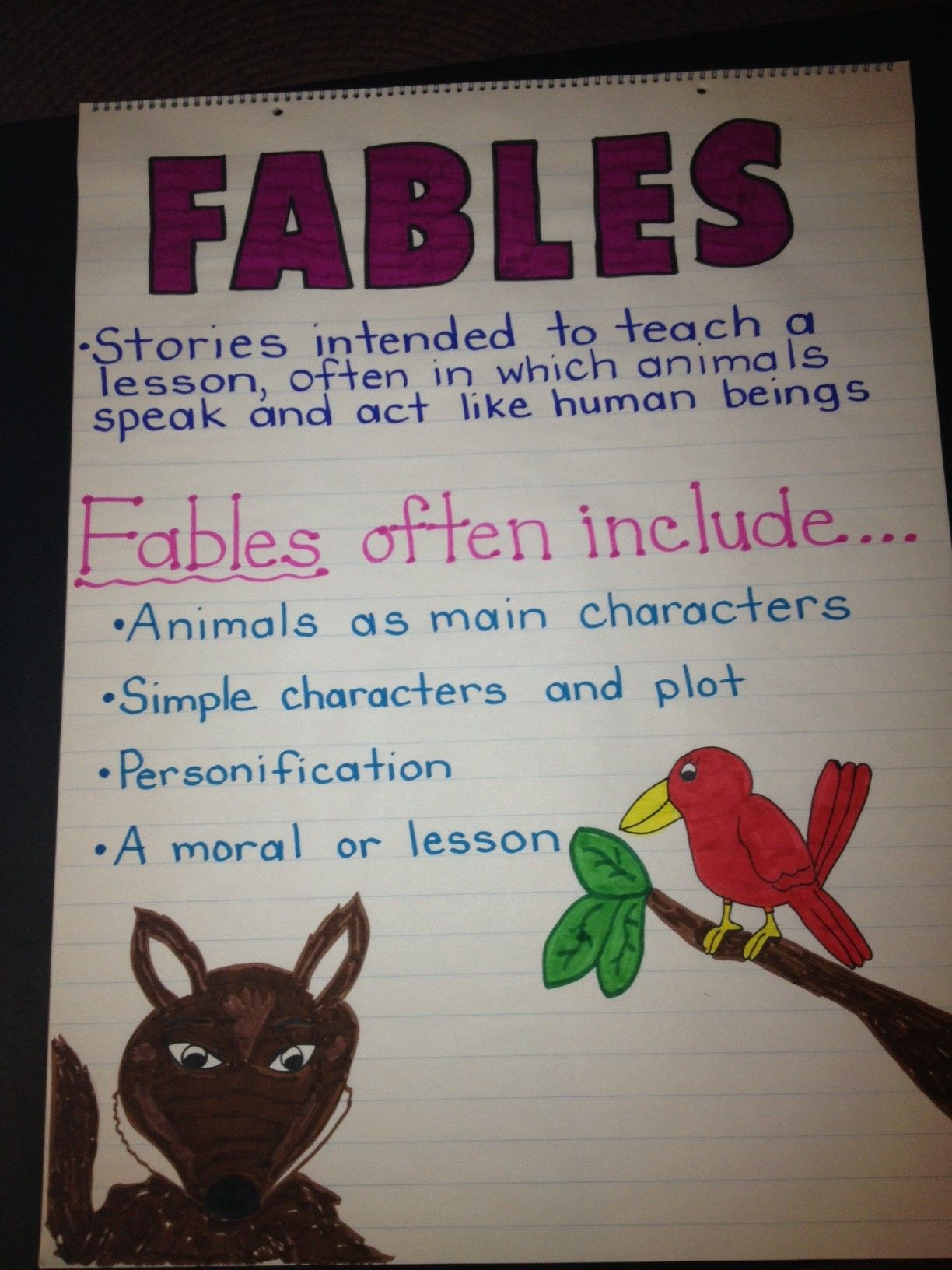 Fables Anchor Chart Te And Easy To Make