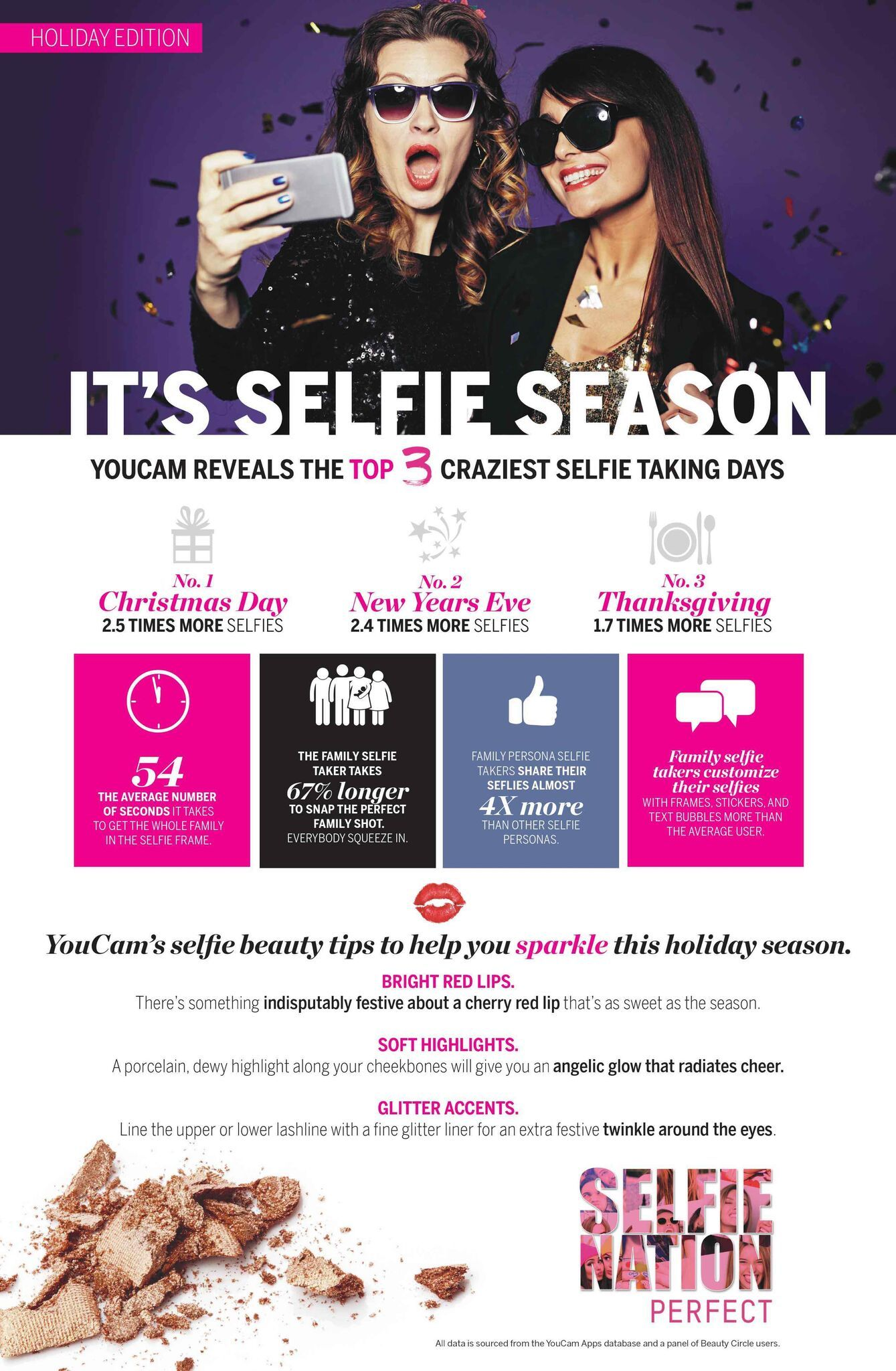 Perfect Corp brings you mobile beauty with top selfie camera YouCam