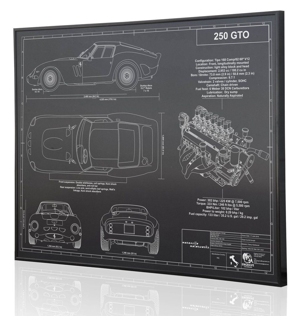 Ferrari 250 gto blueprint artwork diagram on anodized aluminum getting auto insurances quotes from different companies super cars insurance malvernweather Gallery
