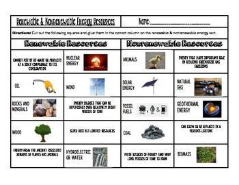 Renewable and Nonrenewable Energy Resources Sort | Student ...